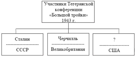 oge-istoriya-2013-var-1303-3