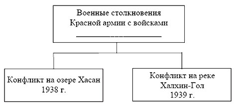 oge-istoriya-2013-var-1315-3