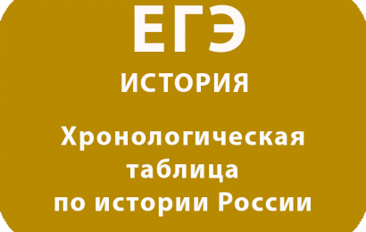 Хронологическая таблица по истории России ЕГЭ ОГЭ