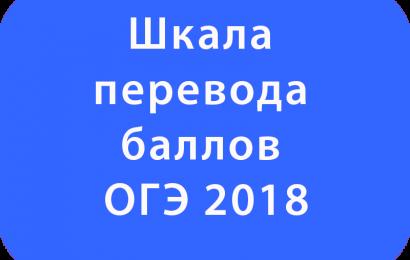 Шкала перевода баллов ОГЭ 2018