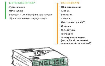 Рособрнадзор подготовил информационные плакаты ЕГЭ-2018