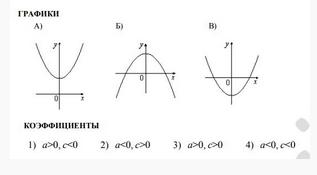 oge-2018-mathematics-157-10