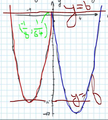 oge-2018-mathematics-157-23