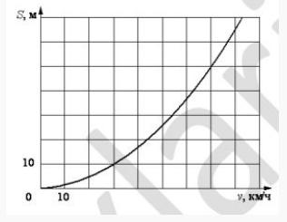 oge-2018-mathematics-157-5-1