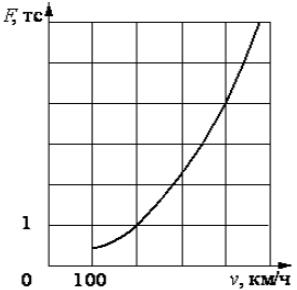 oge-maths-159-larin-5-ex