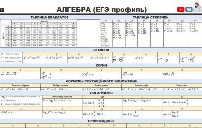 Справочные материалы ЕГЭ профиль (ШКОЛА ПИФАГОРА)