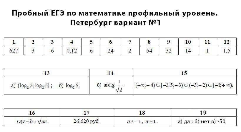 гдз по молдавскому языку 7 класс