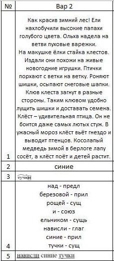 vpr-rus-5kl-2017-kod-var-2-otvet